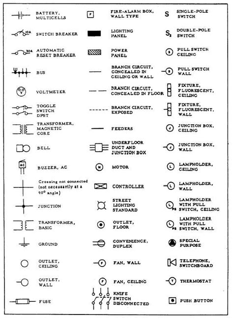 Mechanical Decor by Property Survey Map Symbols Book Covers