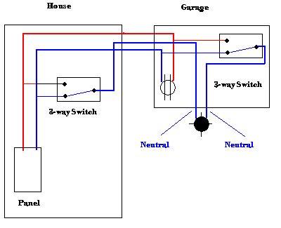 chicago 3 way diagram wiring diagram schemes