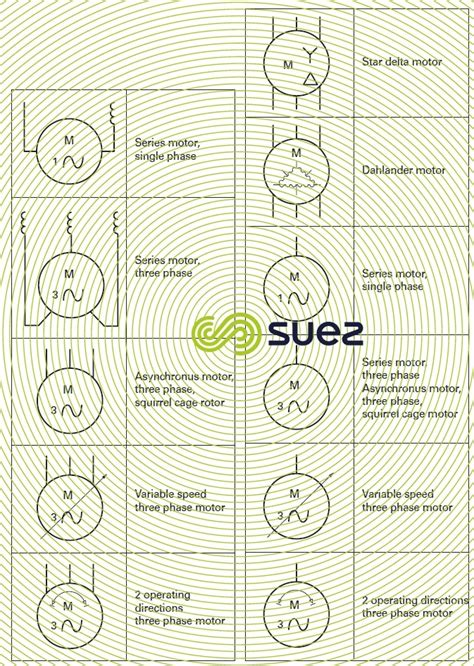 graphic symbols used in wiring diagrams according to cen