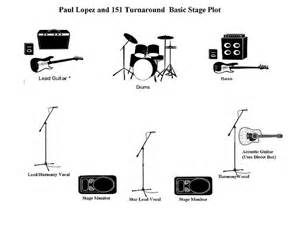 Stage Plot Template by Ourstage