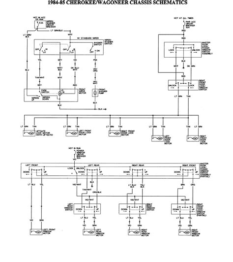 1984 jeep wagoneer wiring diagram free wiring 1985 jeep chassis 2 of 2 freeautomechanic