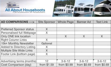 houseboat loan house boat loans directory marine finance for houseboat