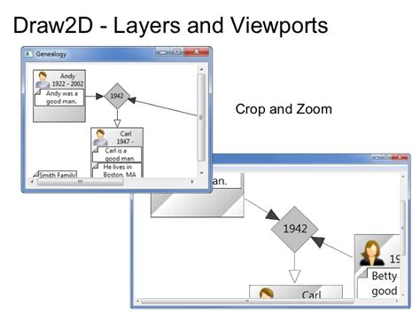 Layout Manager Draw2d | graphical editing framework gef 101