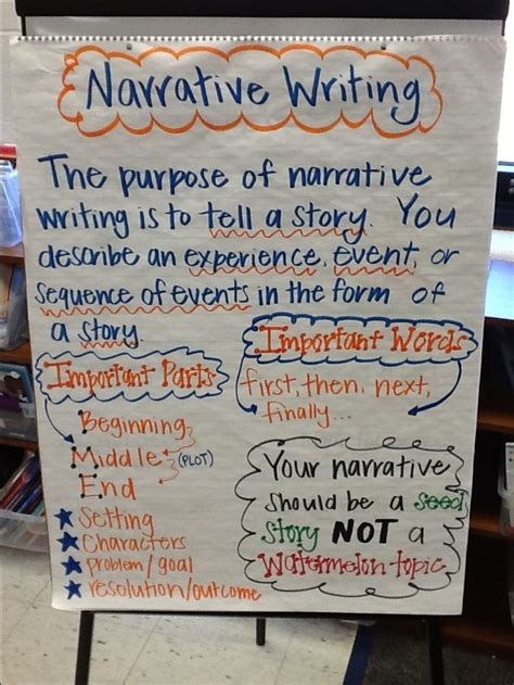 What Is A Narrative Essay by Narrative Writing Anchor Chart Anchor Charts Anchor Charts Narrative Writing