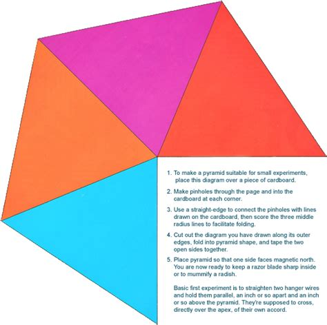 How To Make A Paper Pyramid For - pyramids