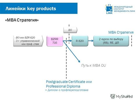Ou Professional Mba by презентация на тему Quot 12 13 декабря 2012 г