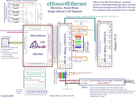 smart home wiring diagram pdf 29 wiring diagram images ehouse lan smart home mini switchboard diy smart home