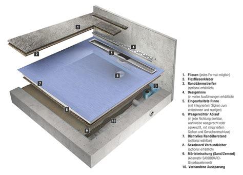 Bodenebene Dusche Ablaufrinne by Duschrinnen Wandablauf Saxoboard Net