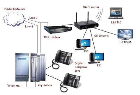 bell fibe tv wiring diagram 27 wiring diagram images