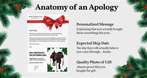a poem at christmas awaiting a late gift let us apologize for your late gift
