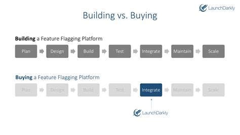 building a house versus buying buy vs build house 28 images building vs buying why buy new agentright australia
