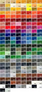 ral colors ral farben f 195 188 r infoterminals