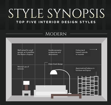 types of design styles top five interior design styles which one describes yours