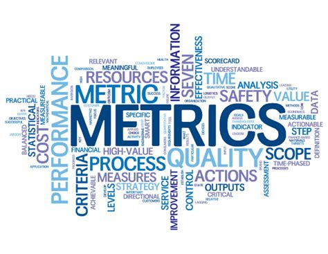 Best Metric To Consider When Selecting A Mba Program by Guide To Data Quality Management Metrics For Effective