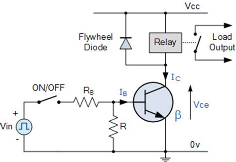 rangkaian transistor npn sebagai saklar fungsi transistor sebagai saklar 187 skemaku