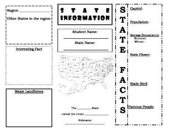state project brochure graphic organizer by by the