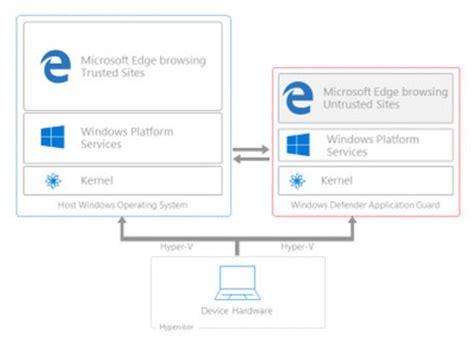 Bodyguard Application by Microsoft Sichert Edge Browser Mit Vms Ab Professional