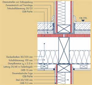 knauf abgehängte decke schallschutz schallschutz decke abh 228 ngen alle ideen 252 ber home design