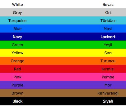 what color are turkeys more turkish turkish colors