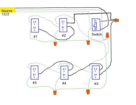 chain electrical outlets wiring diagram get free