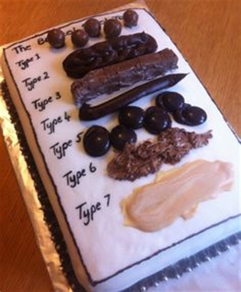 Bristol Stool Chart Cake by Cookies On Cake Royal Icing Cookies And