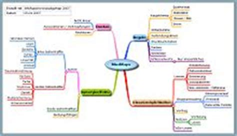 layout zeitung definition handbuch webdesign logo wikibooks sammlung freier lehr