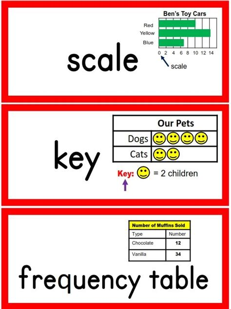 make vocabulary cards 3rd grade math word wall cards ideas on how to make your