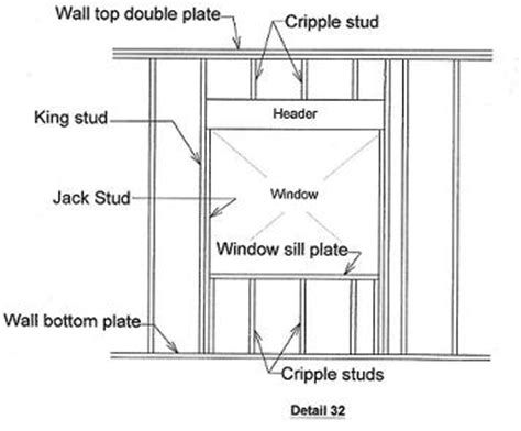 Typical House Floor Plan Dimensions by Framing A Window Window And Door Framing Framing A Bay