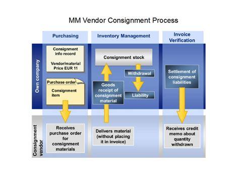 sap qm tutorial pdf sap quality management training pdf