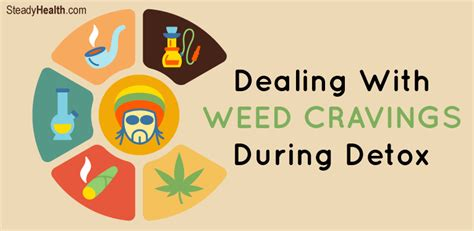 Emotions During Detox by How To Cope With Cravings During Marijuana Withdrawal