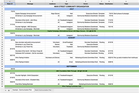 nonprofit fundraising planning part two caringcent