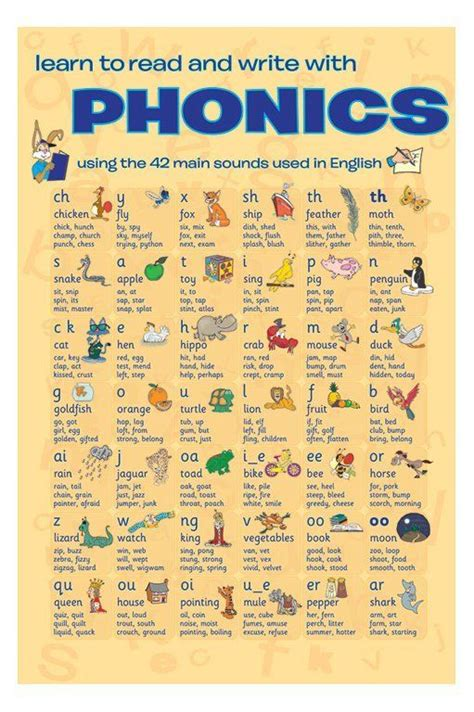 Saxon Phonics And Spelling K Worksheets by 25 Best Ideas About Saxon Phonics On Phonics