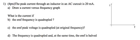 the peak current through an inductor is 1 4pts the peak current through an inductor in a chegg