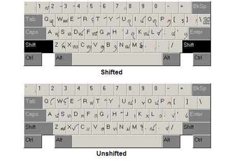 keyboard layout vietnamese windows 10 vietnamese keyboard layout video search