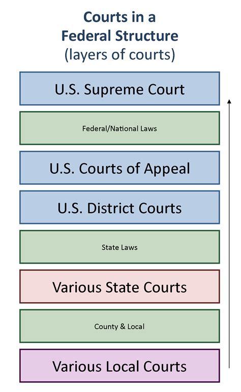 bench warrant define bench court definition 28 images 100 bench court