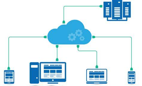 cloud orchestration  provisioning platform rovius cp