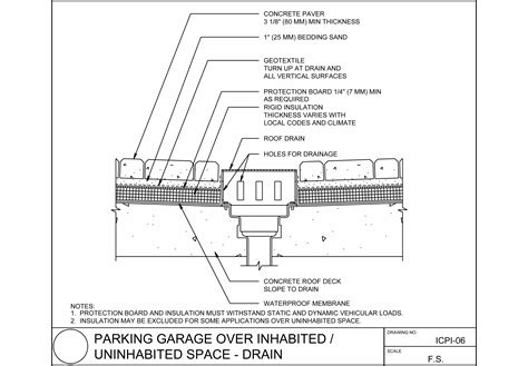 Roofing Job Description Resume by Mcnear Brick And Block Parking Garage Drain Jpg Loversiq