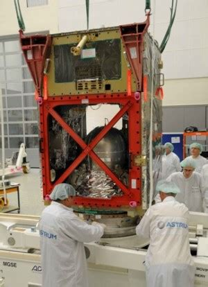gmes sentinel 1 mission sciencedirectcom esa earth observation program in jeopardy 171 earth imaging