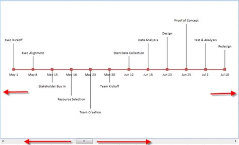 timeline graph template creating dynamic excel timelines that scroll critical to