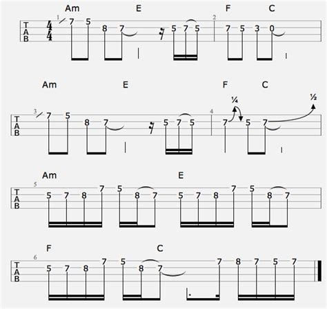strumming pattern love you till the end weezer sarah blackwood say it ain t so chords