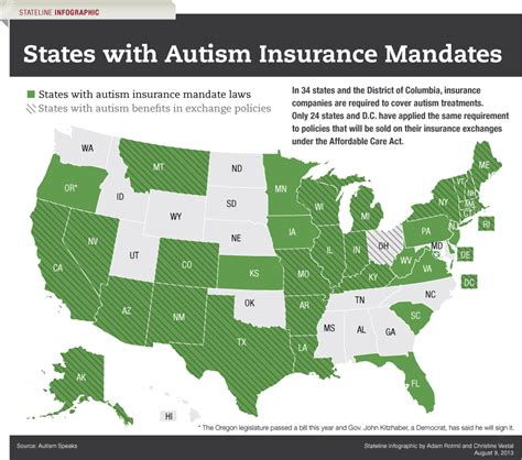 2011 State Autism Insurance Reform Initiative Map   Living