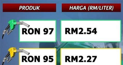 Harga Laneige Bb Cushion Counter harga minyak malaysia petrol price 95 rm2 27 97 rm2