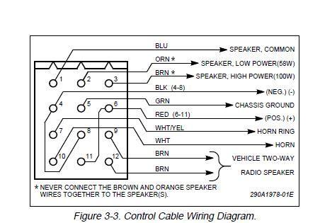 federal signal siren power harness pa300 12