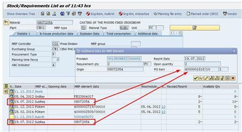 tutorial sap md04 mrp result problem md04