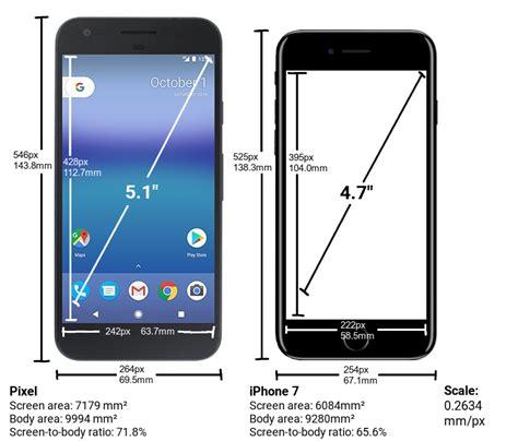 7 Iphone Screen Size Pixel Vs Iphone 7 Comparing Screen To Ratio Googlepixel