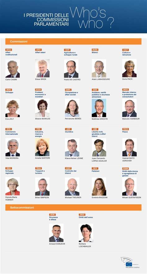 commissioni parlamentari chi sono i nuovi presidenti delle commissioni parlamentari