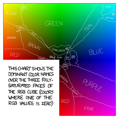 xkcd color survey color survey results xkcd