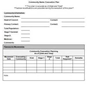 Osha Incident Report Form Template emergency response plans emergency management ontario
