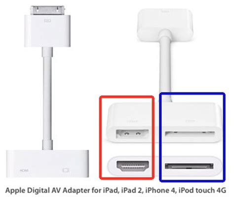 Iphone 4 To Hdmi iphone hdmi out hd on your hdtv using