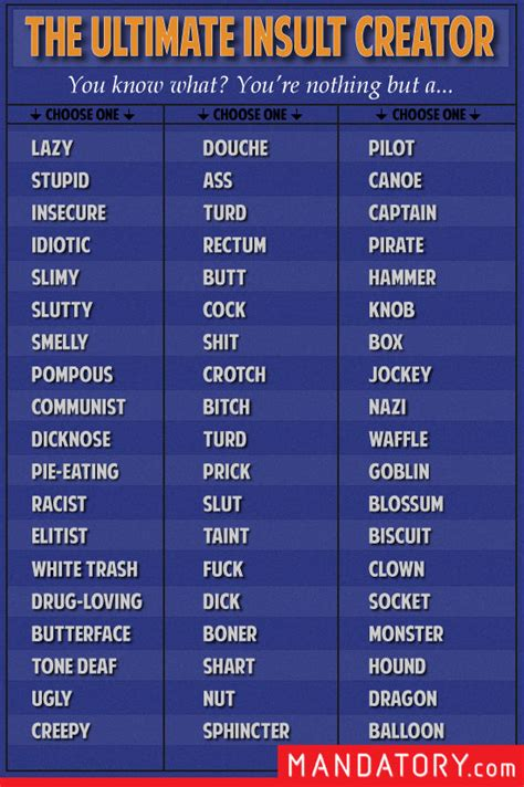 creator name the ultimate insult creator weknowmemes